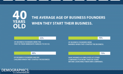 Who are entrepreneurs?