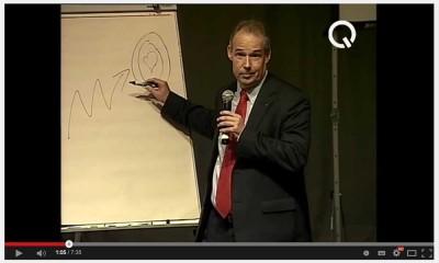Vortrag zum Thema Erfolg, Motivation und Zielerreichung von Prof. Dr. Zielke