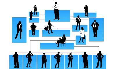 5 einfache Prinzipien für Führungskräfte