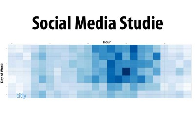 Social Media Studie Facebook Klicks