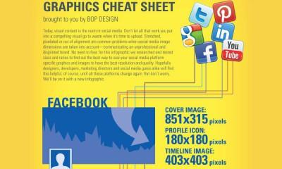 Social Media Plattformen: Bildgrößen in Pixel für optimale Qualität [Infographic]