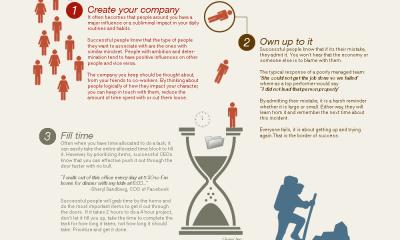 6 Verhaltensweisen erfolgreicher CEOs
